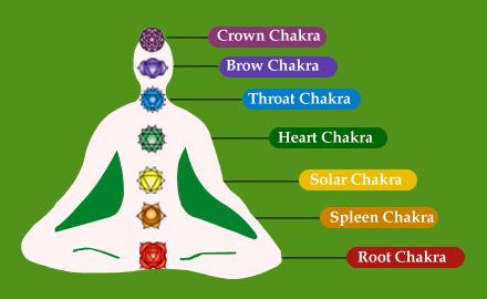 Chaka-System